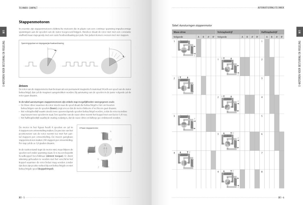 00_tc_-automatiseringstechniek_boek-18