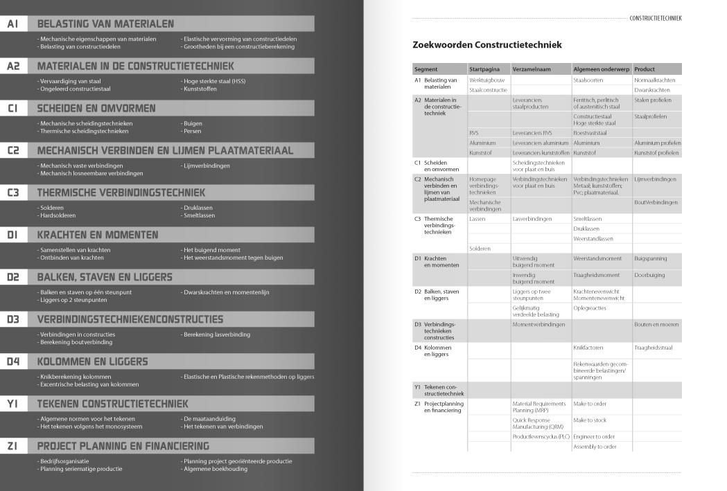 00_tc_constructietechniek_boek_2