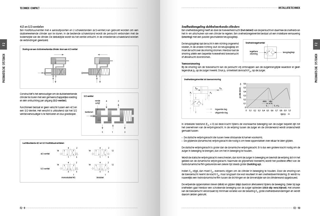 00_TC_installatietechniek_Boek_4