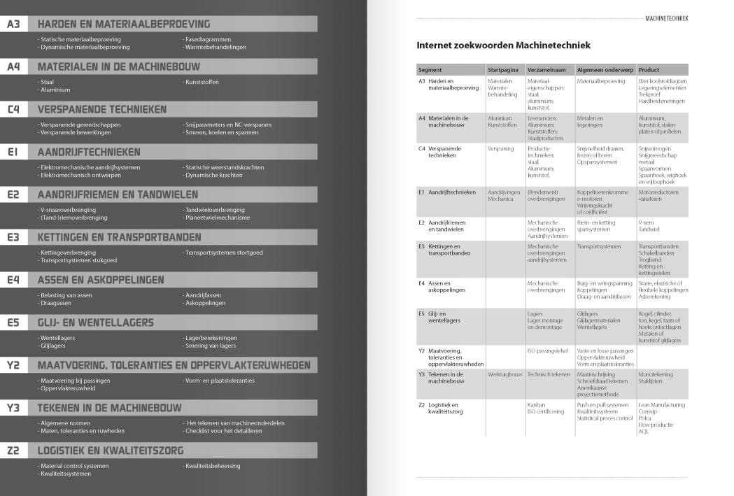 00_tc_-machinetechniek_boek-2